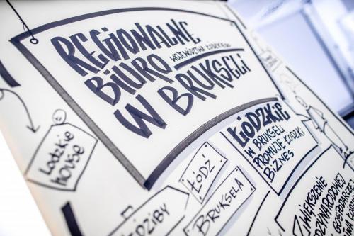 Kierunek Beneluks - wspieramy przedsiębiorców z regionu.